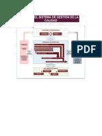 Mapa de Procesos Del SGC
