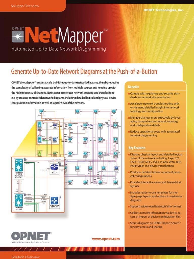 Network Diagramming | OPNET NetMapper | Payment Card