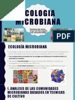 Ecologia Microbiana Exposicion Micro