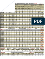 Pricelist for Bis 0099