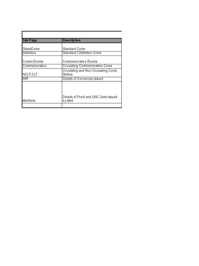 INDIA REPUBLIC 1 RUPEE 1999 KM# 295.1 DIAMOND SAINT DNYANESHWAR COMMEMORATIVE