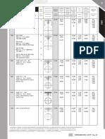 Guía pistones Fiat