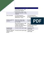 CAPTACIONES DE BCP.docx