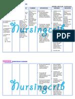 298071056-Nursing-Care-Plan-for-Breast-Cancer-NCP.doc