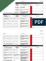 Process Audit - Format