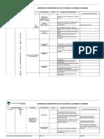 FRM- Formato Caracterización de Procesos