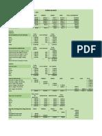 Presupuesto_contabilidad uveg
