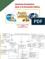 Evolución Del Pensamiento Mercantilismo a La Economía Clásica