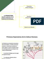 La Prehistoriah