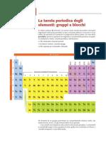 Chimica - La tavola periodica.pdf