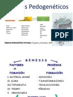 Procesos Pedogeneticos (1)