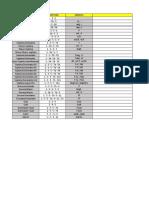 Formulas, Estructura y Simbolos de Acordes, Escalas. Septiembre