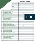 Lista de Congreso