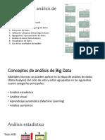 Analisis de Big data