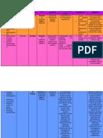 Razonamiento Dx cirrosis hepatica