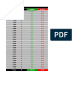 (Bonus) Profit Spreadsheet