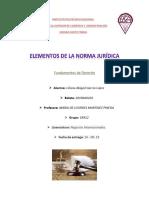 Elementos de las Normas Jurídicas.docx
