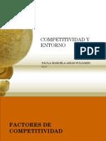CYE 03 Factores de Competitividad