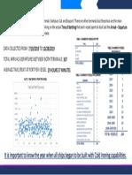 Arrival-Departure Data 2