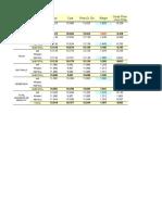 correlacion demanda mgn eess 2017 2018.xls