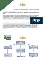 Informe Del Diagnóstico Organizacional de La Empresa Cootransa y Estrategias Para Mejorar Su Competitividad