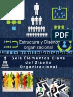 estructura y diseño organizacional.pptx