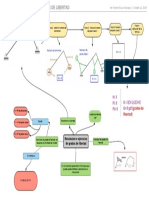 mapa mental - grados de libertad.pdf