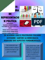 La Democracia Como Sistema de Representacion Politica