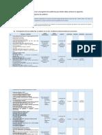 Programa y Plan de Auditoría.docx