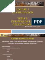 DERECHO ROMANO II TEMA 2 - copia.pptx