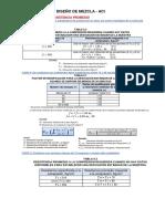 Nueva Tabla de Diseño de Mezcla ACI.docx