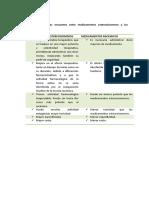 Cuestionario Pregunta 5 Conclusiones y Referencias Bibliograficas