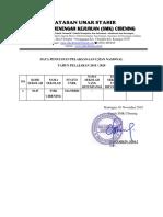Data Penetapan UNBK 2019-2020