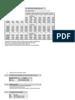 HFF-2015 Premium Chart[1]