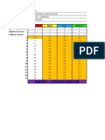 ITEM-ANALYSIS-FOR-MAPEH (1).xlsx