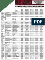 inyectores , presiones y equivalencias.pdf