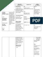Drug Study Format