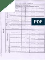 _Civil Engineering-Practical Examination Schedule of ODD Semester 2019-20