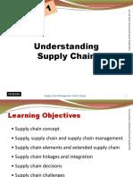 Ch 1 Understanding SC (1).ppt