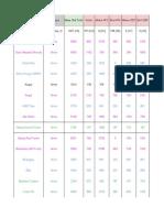 Gunpla Warfare All Parts List