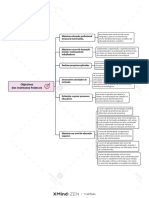 Mapa mental lei dos IFs