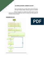 DIAGRAMA DE FUERZA CORTANTE Y MOMENTO FLECTOR (Matlab).docx