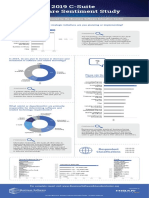 C-Suite Software Sentiment Study (Infographic)