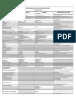 Relação Normas ISO e Gestão de Porjetos