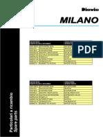 MILANO+RICAMBI