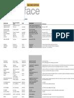 Starter wordlist2.pdf
