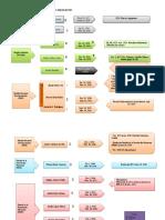 Diag_1_Pdtes.pdf
