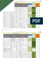 Saidas e Areas Prioritarias de Qualificacao 2015 Centro N4 Dez 2017