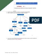 Actividad N° 1 TEMA 2 Mapas conceptuales