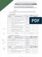 BASES PROCESO CAS N° 011-2019-DIRESA-OGESS-AM DRH (1)